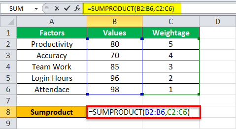 Weighted Average Example 3-1
