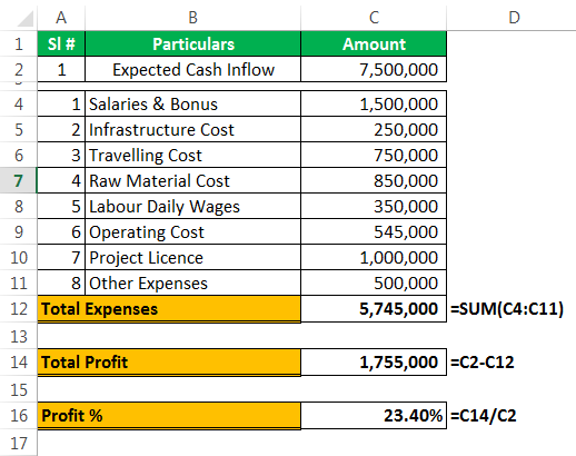 What-if analysis Example 1