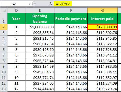 Amortization Schedule Formula >> Amortization Schedule For Mortgage Amortization Table Excel