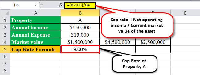 cap rate formula example 1.2