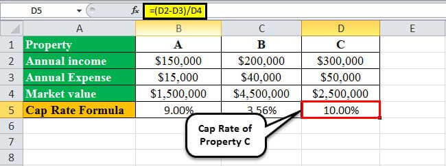 cap rate formula example 1.4
