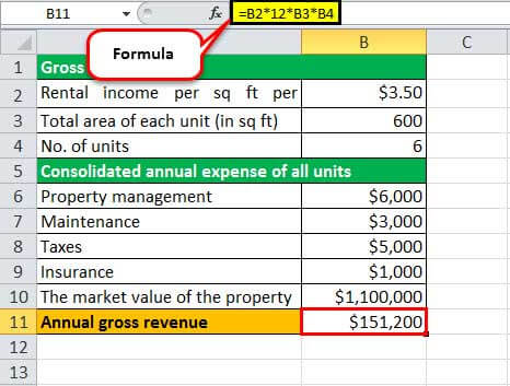 cap rate formula example 2.2