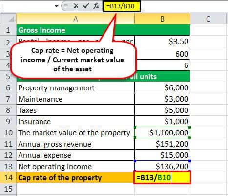 cap rate formula example 2.5