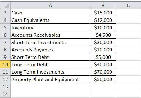 cash ratio formula example1.1