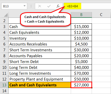 cash ratio formula example1.2