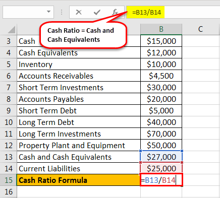 cash ratio formula example1.4