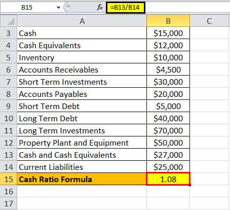 cash ratio formula example1.5