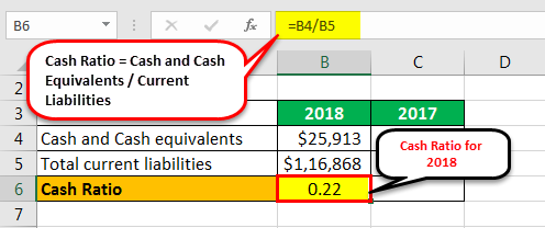 cash ratio formula example2.2