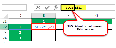 cell reference in excel example 3