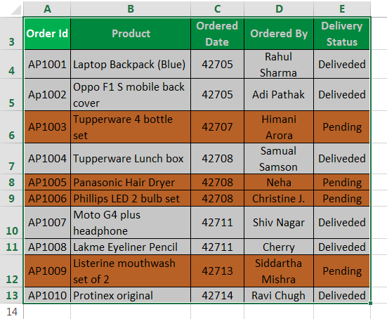 Excel Conditional Formatting Based on Another Cell Value | How to Guide