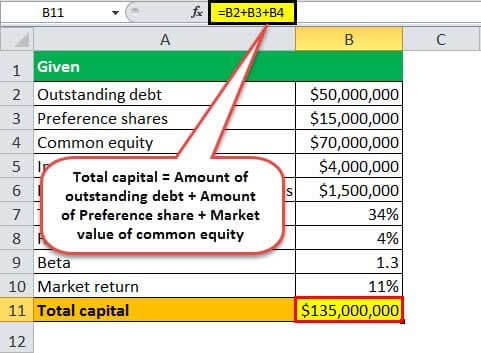cost of capital example1.1
