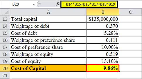 cost of capital example1.10