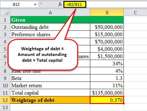 cost of capital example1.2