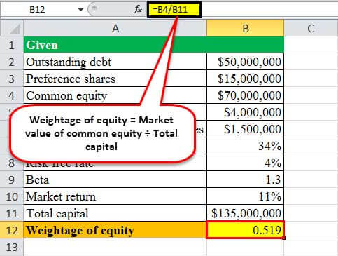 cost of capital example1.6