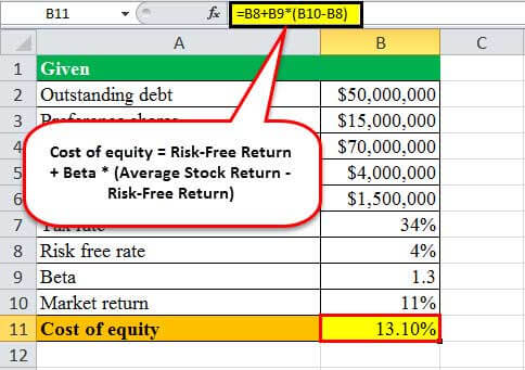 cost of capital example1.7