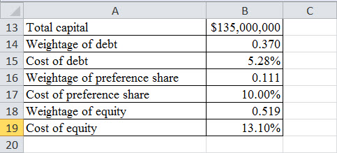 cost of capital example1.8
