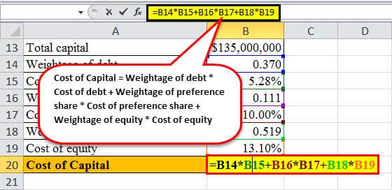 cost of capital example1.9