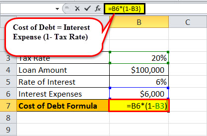 cost of debt example1.1