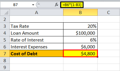 cost of debt example1.2