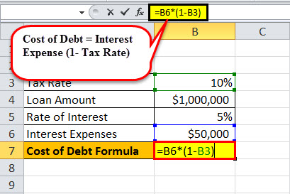 cost of debt example1.4