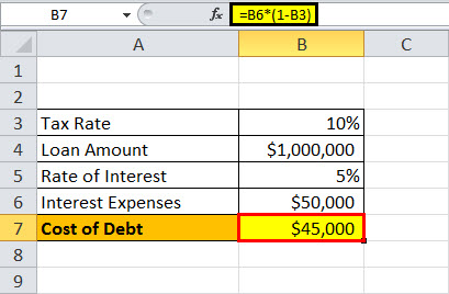 cost of debt example1.5
