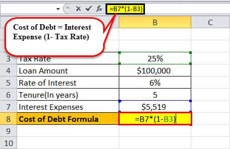cost of debt example3.2