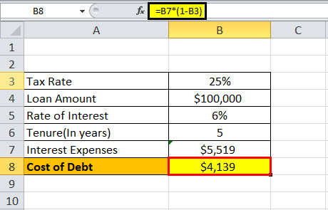 cost of debt example3.3