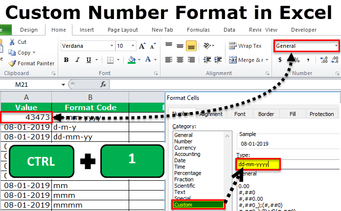 Custom Number Formatting in Excel | Top 7 Types of Number