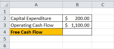 Free cash Flow formula example1.1