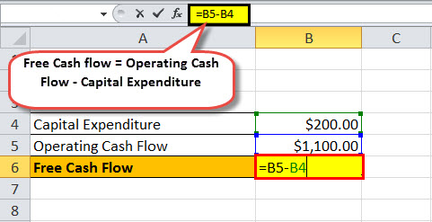 free cash flow formula example1.2