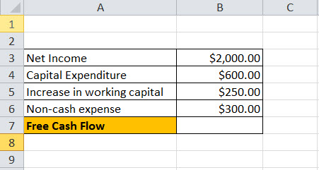 free cash flow formula example2.1