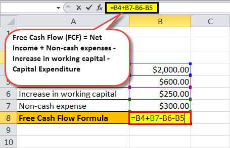 free cash flow formula example2.2