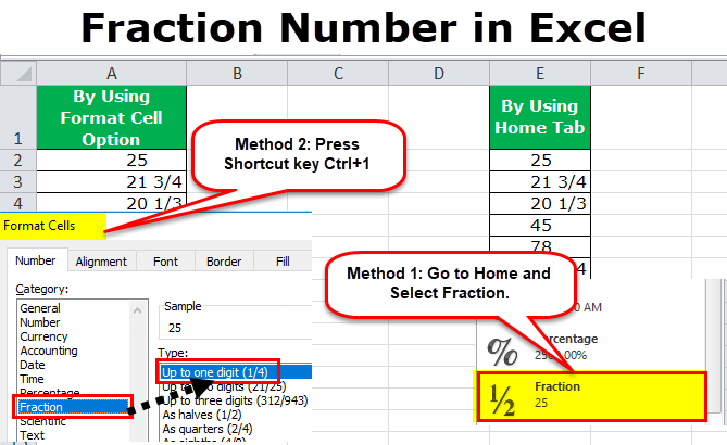fraction in excel