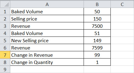 marginal revenue formula excel1.1