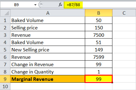 marginal revenue formula excel1.3