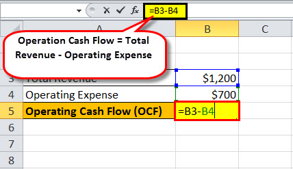 Operating Cash Flow example1.2