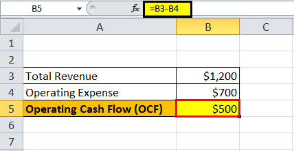 Operating Cash Flow example1.3