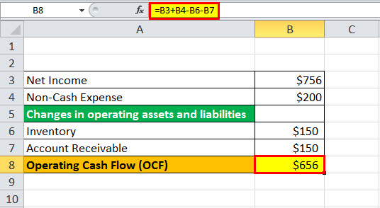 Operating Cash Flow example2.3