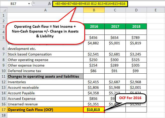 operating cash flow example3.2
