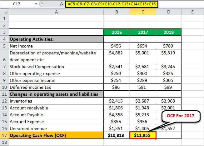 operating cash flow example3.3