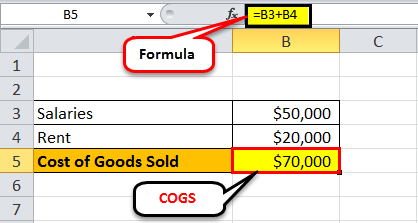 operating income formula example1.2