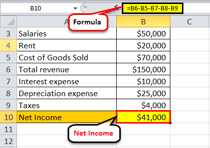 operating income formula example1.3