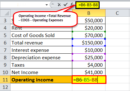 operating income formula example1.4