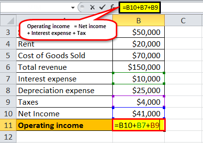 operating income formula example1.6