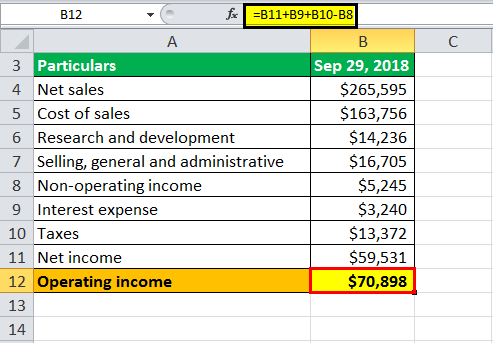 operating income formula example2.3