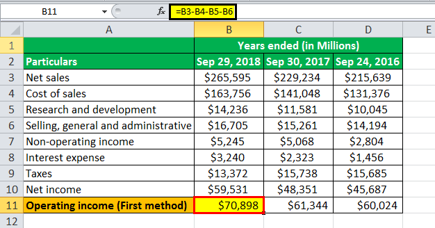 operating income formula example3.3