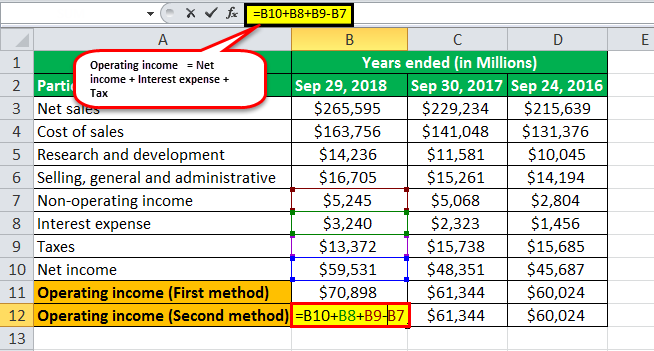 operating income formula example3.4