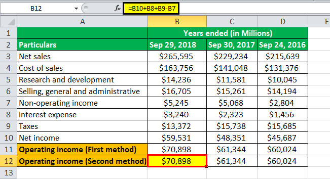 operating income formula example3.5