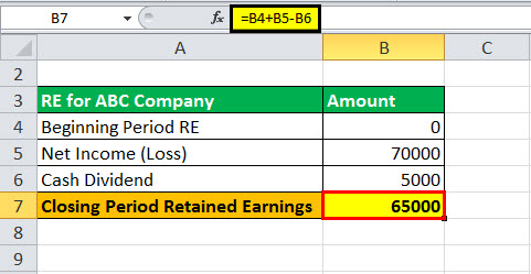 re formula example 1.6