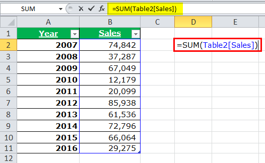 table style in excel example 2